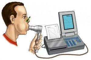 Исследование функции внешнего дыхания
